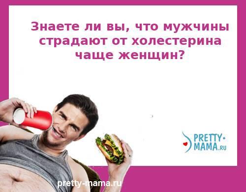 холестерин у мужчины