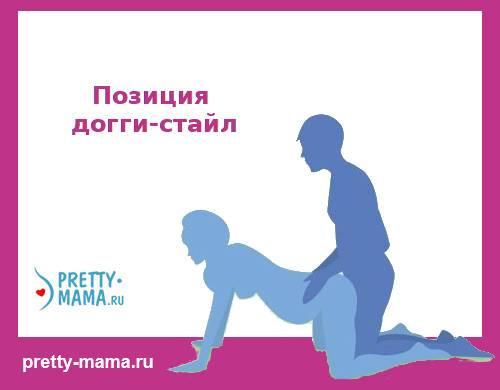 позиция догги-стайл для беременных